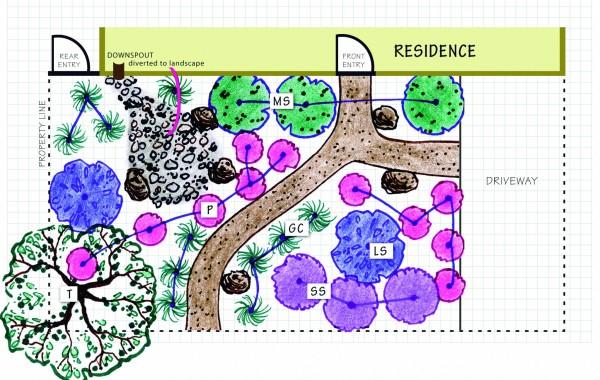 Coastal Terrace Landscape Design