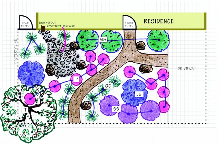 Coastal Terrace Landscape Design