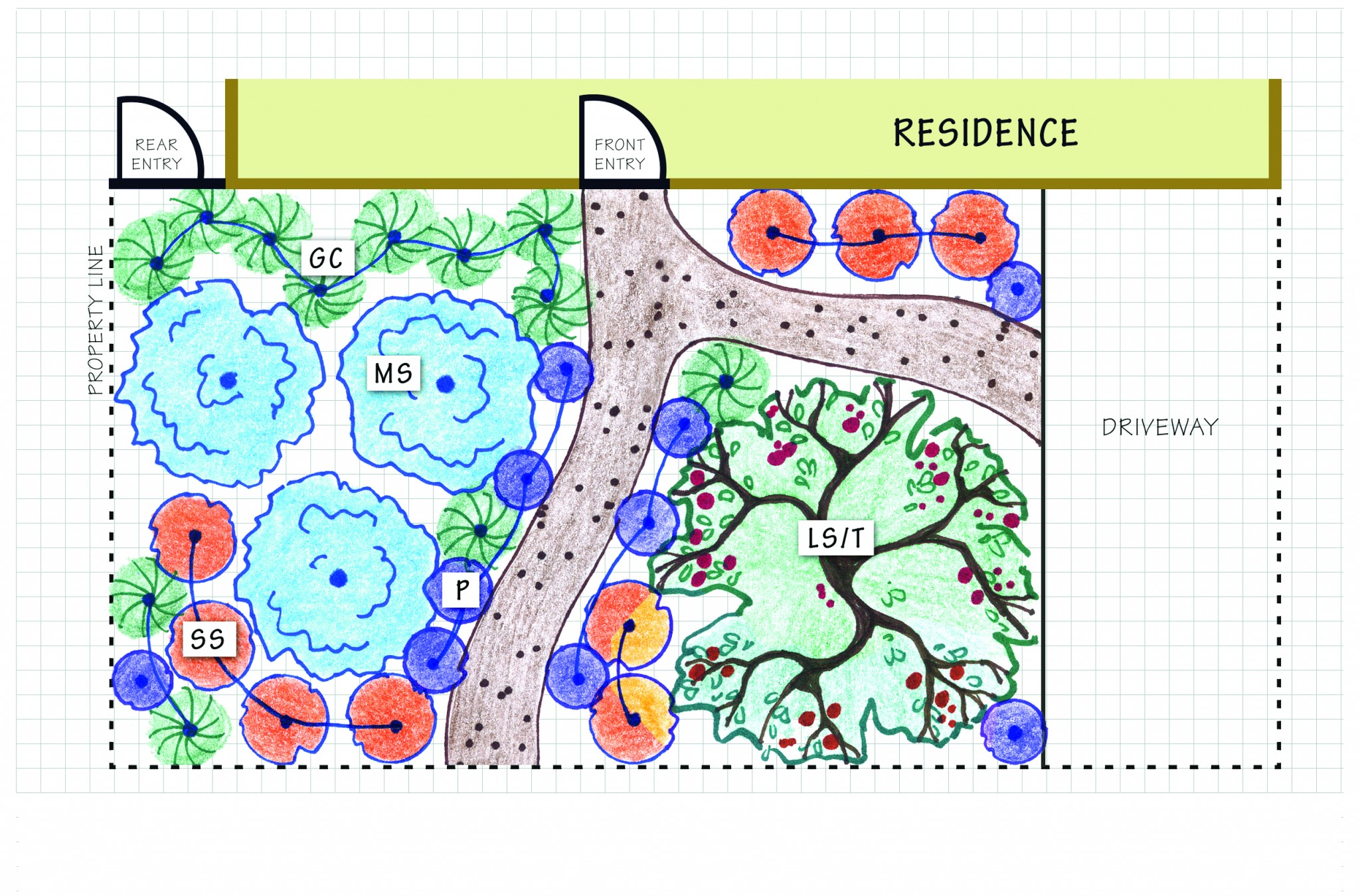 Monterey Bay Friendly Landscape Design Templates ...